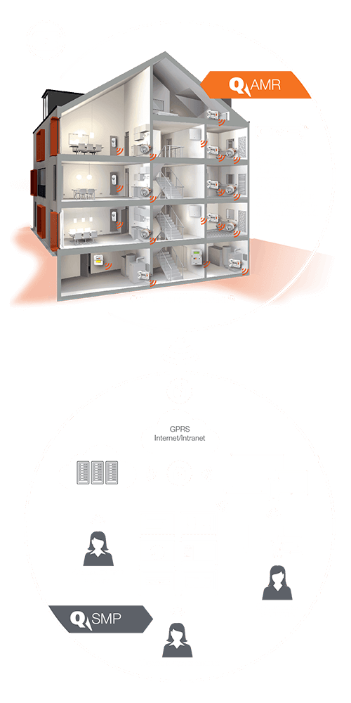 Grafik_System_AMR-SMP_ru_hoch_orange